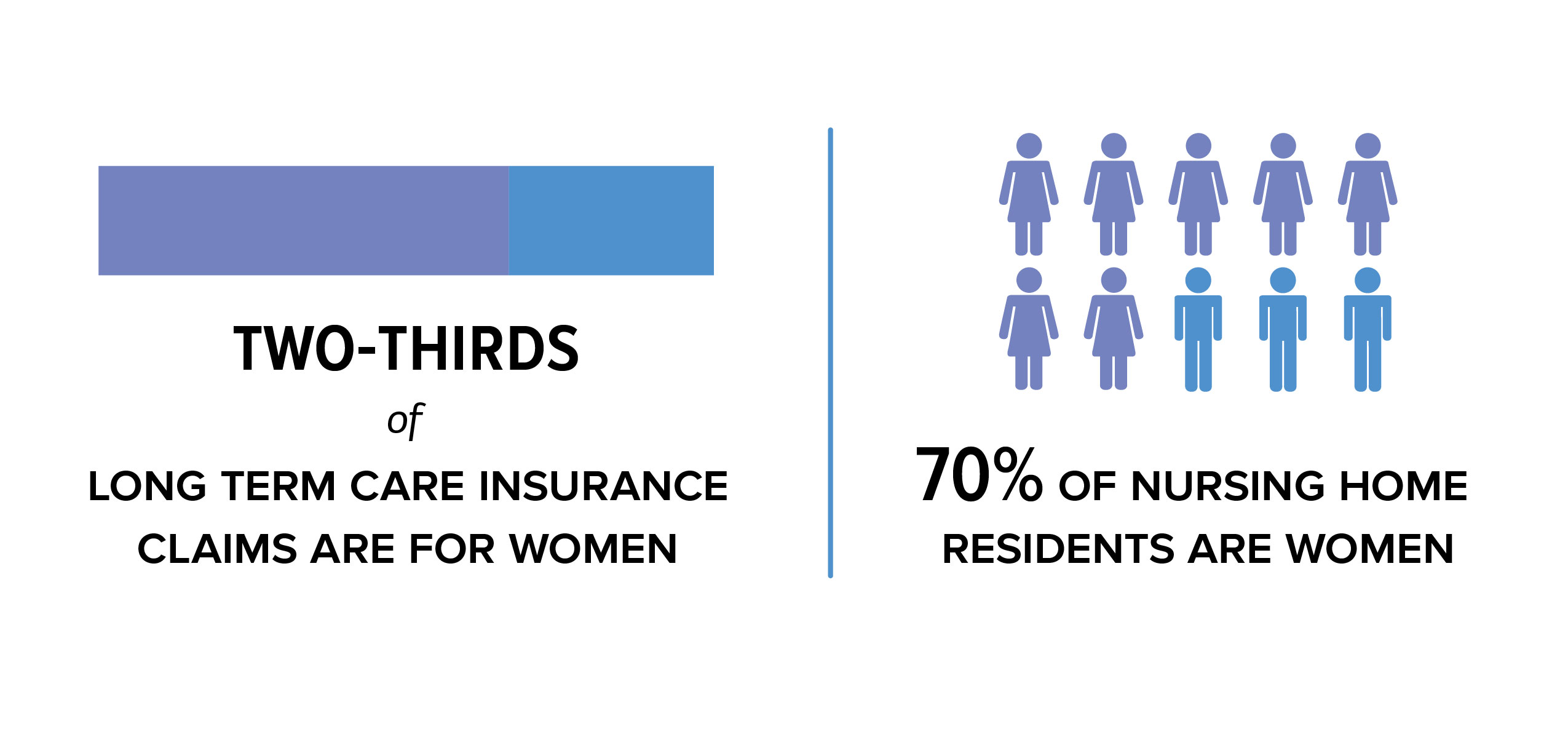 Women's Guide to Long Term Care Protection